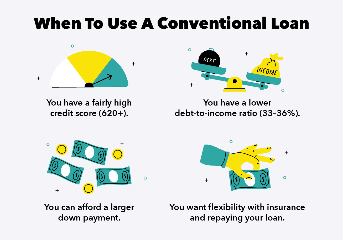 When To Use a Conventional Loan
