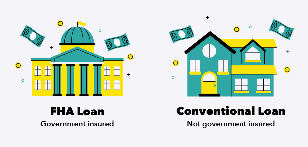What Is A Conventional Loan?