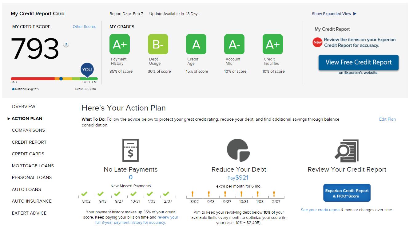 Credit.com Credit Report Card Image